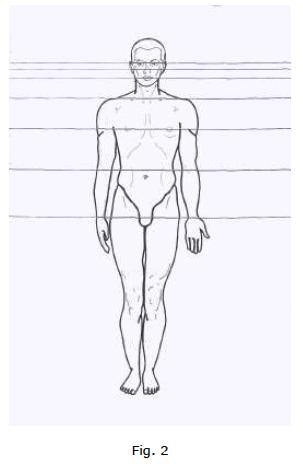 piedi e postura