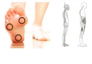 piedi-e-postura